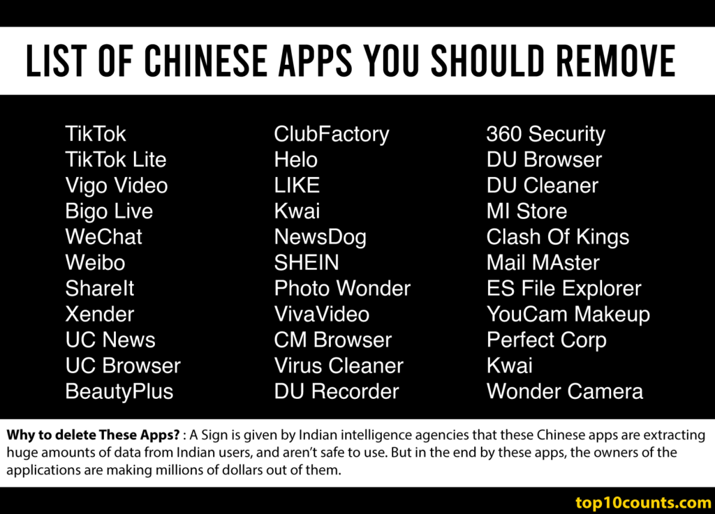 10 Chinese Apps You Should Delete From Your Mobile | top10counts