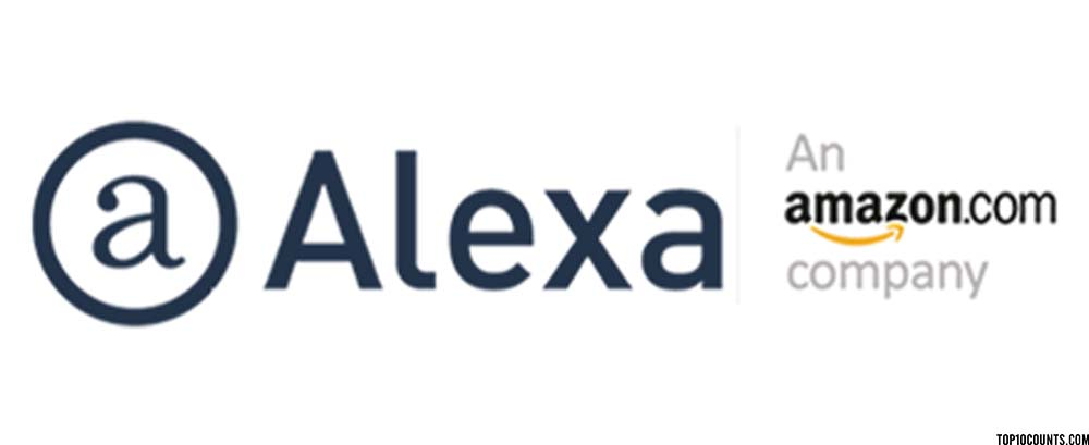 alexa - companies owned by Amazon