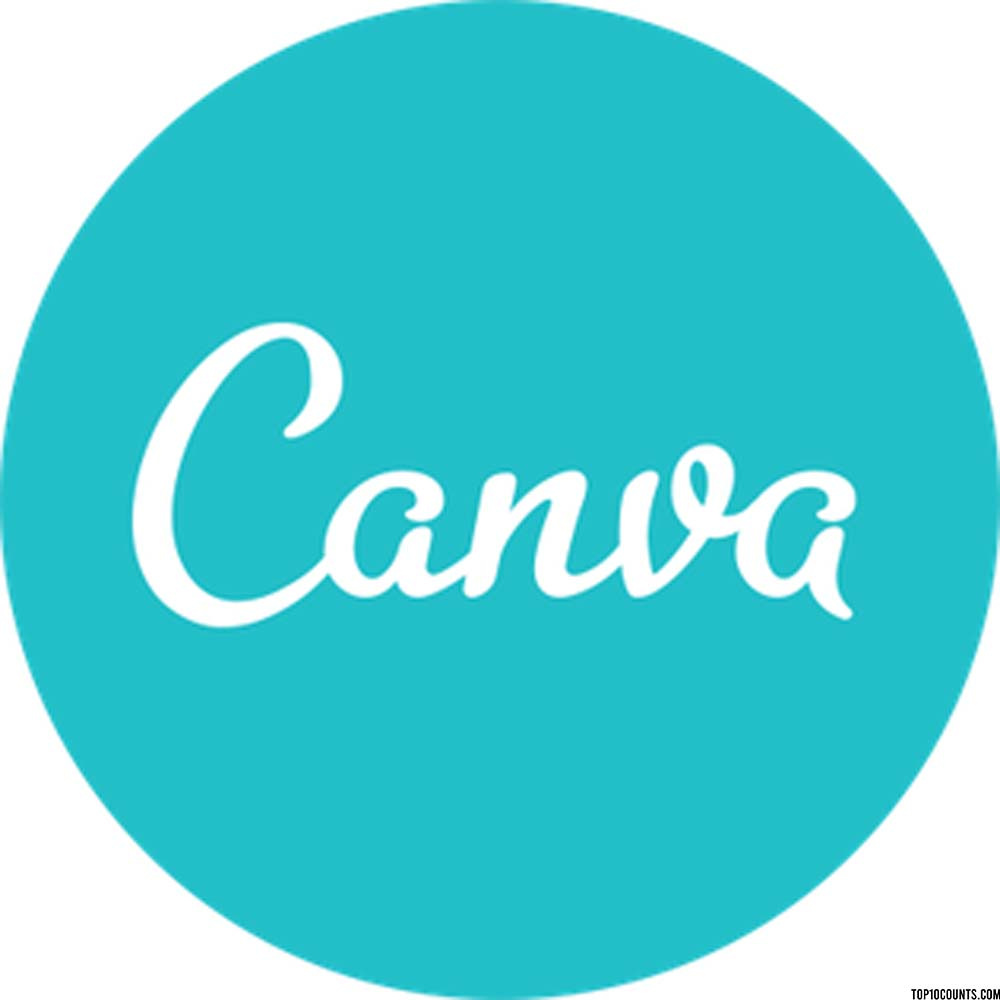 canva - Best Photo Editing Software Free