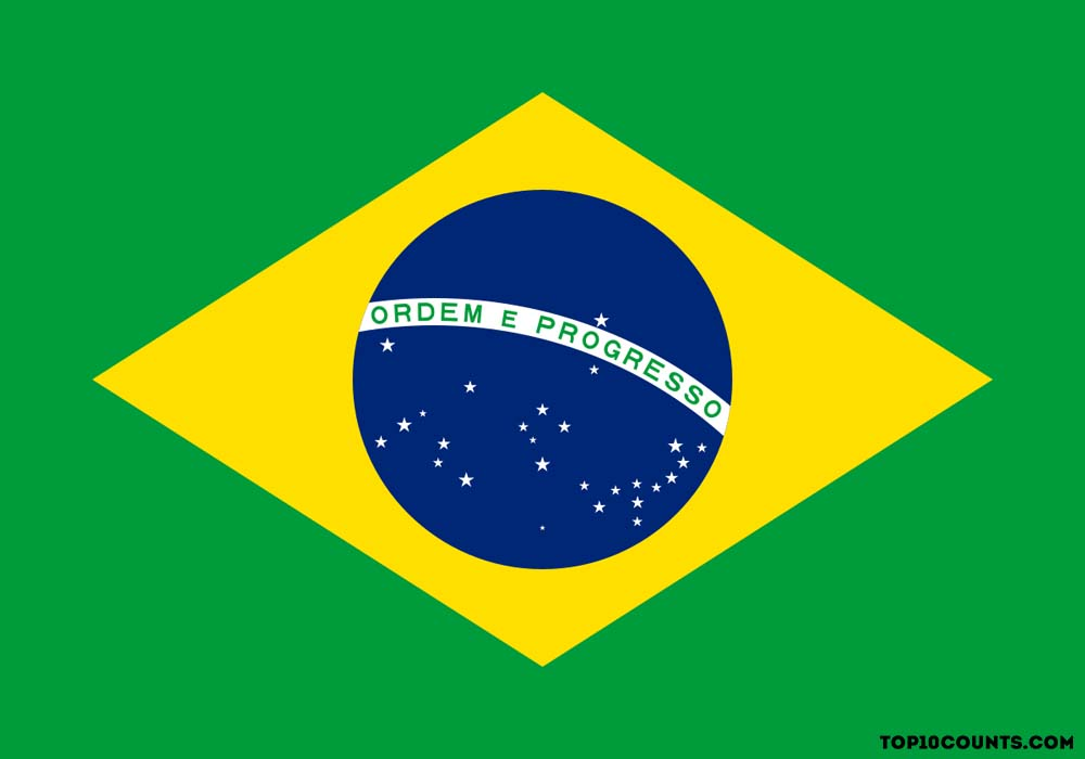 Brazil - Countries With The Most Rivers - top10counts
