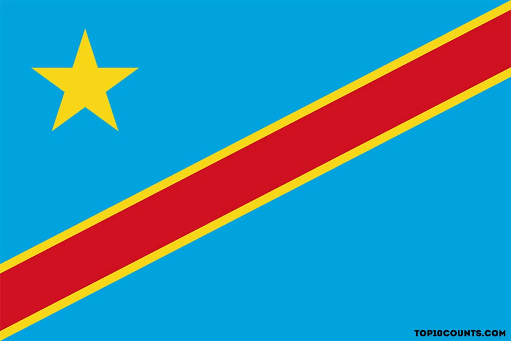 congo- Countries With The Most Rivers - top10counts