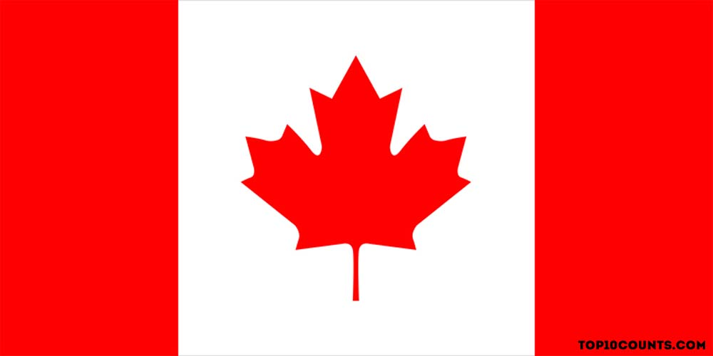 Canada- Countries With The Most Rivers - top10counts